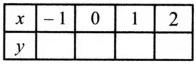 Samacheer Kalvi 8th Maths Guide Answers Chapter 3 Algebra Ex 3.9 20