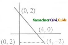 amacheer Kalvi 8th Maths Guide Answers Chapter 3 Algebra Ex 3.9 3