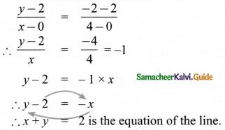 Samacheer Kalvi 8th Maths Guide Answers Chapter 3 Algebra Ex 3.9 5