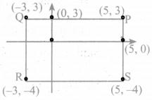 Samacheer Kalvi 8th Maths Guide Answers Chapter 3 Algebra Ex 3.9 6