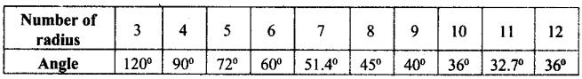 Samacheer Kalvi 8th Maths Guide Answers Chapter 4 Life Mathematics InText Questions 15
