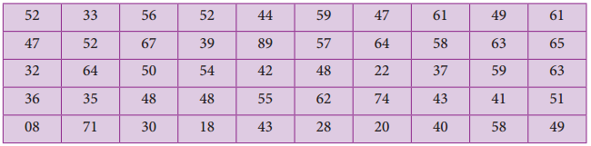 Samacheer Kalvi 8th Maths Guide Answers Chapter 6 Statistics Ex 6.2 11