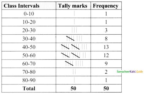 Samacheer Kalvi 8th Maths Guide Answers Chapter 6 Statistics Ex 6.2 13