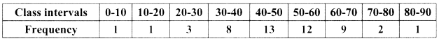 Samacheer Kalvi 8th Maths Guide Answers Chapter 6 Statistics Ex 6.2 14