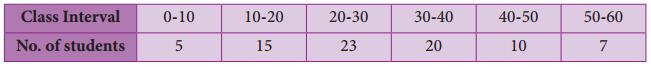 Samacheer Kalvi 8th Maths Guide Answers Chapter 6 Statistics Ex 6.2 2