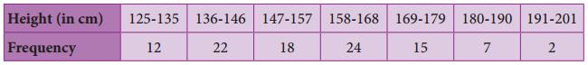 Samacheer Kalvi 8th Maths Guide Answers Chapter 6 Statistics Ex 6.2 6