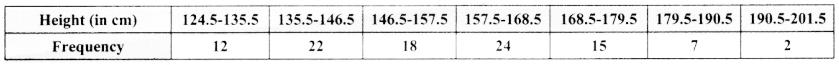 Samacheer Kalvi 8th Maths Guide Answers Chapter 6 Statistics Ex 6.2 7