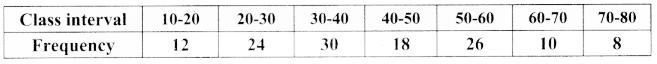 Samacheer Kalvi 8th Maths Guide Answers Chapter 6 Statistics Ex 6.3 17