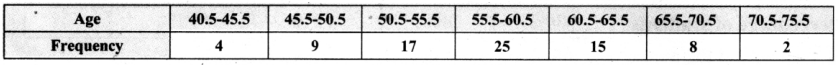Samacheer Kalvi 8th Maths Guide Answers Chapter 6 Statistics Ex 6.3 8