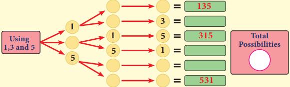 Samacheer Kalvi 8th Maths Guide Chapter 7 Information Processing InText Questions 10