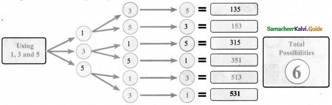 Samacheer Kalvi 8th Maths Guide Chapter 7 Information Processing InText Questions 11