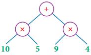 Samacheer Kalvi 8th Maths Guide Chapter 7 Information Processing InText Questions 4