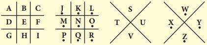 Samacheer Kalvi 8th Maths Guide Chapter 7 Information Processing InText Questions 47