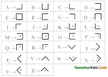 Samacheer Kalvi 8th Maths Guide Chapter 7 Information Processing InText Questions 49