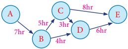 Samacheer Kalvi 8th Maths Guide Chapter 7 Information Processing InText Questions 5