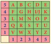 Samacheer Kalvi 8th Maths Guide Chapter 7 Information Processing InText Questions 51