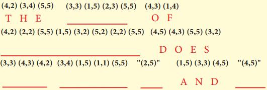 Samacheer Kalvi 8th Maths Guide Chapter 7 Information Processing InText Questions 52