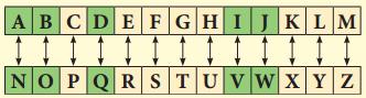 Samacheer Kalvi 8th Maths Guide Chapter 7 Information Processing InText Questions 55