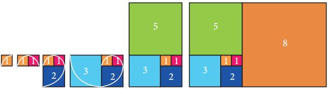 Samacheer Kalvi 8th Maths Guide Chapter 7 Information Processing InText Questions 6