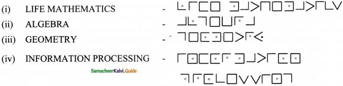 Samacheer Kalvi 8th Maths Guide Chapter 7 Information Processing InText Questions 61