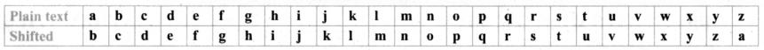 Samacheer Kalvi 8th Maths Guide Chapter 7 Information Processing InText Questions 63