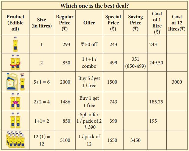 Samacheer Kalvi 8th Maths Guide Chapter 7 Information Processing InText Questions 76
