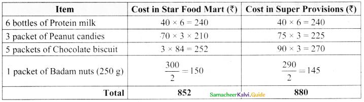 Samacheer Kalvi 8th Maths Guide Chapter 7 Information Processing InText Questions 81