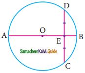 Samacheer Kalvi 9th Maths Guide Chapter 4 Geometry Ex 4.7 9