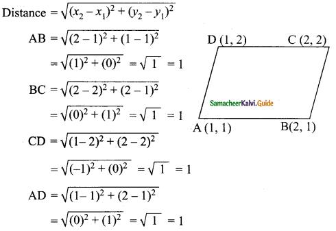 Samacheer Kalvi 9th Maths Guide Chapter 5 Coordinate Geometry Ex 5.2 14