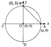 Samacheer Kalvi 9th Maths Guide Chapter 5 Coordinate Geometry Ex 5.2 19
