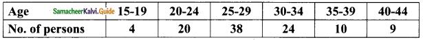 Samacheer Kalvi 9th Maths Guide Chapter 8 Statistics Ex 8.1 11