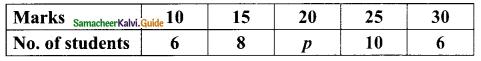 Samacheer Kalvi 9th Maths Guide Chapter 8 Statistics Ex 8.1 5