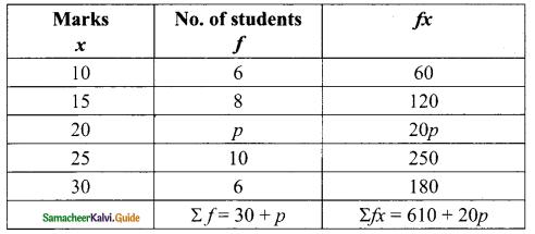 Samacheer Kalvi 9th Maths Guide Chapter 8 Statistics Ex 8.1 6