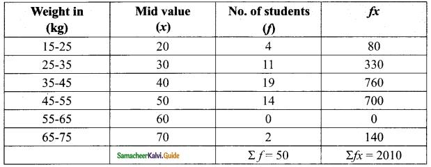 Samacheer Kalvi 9th Maths Guide Chapter 8 Statistics Ex 8.1 8