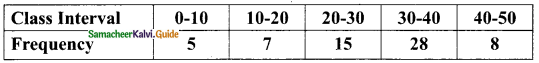 Samacheer Kalvi 9th Maths Guide Chapter 8 Statistics Ex 8.1 9