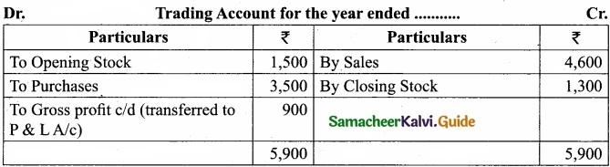 Tamil Nadu 11th Accountancy Model Question Paper 1 English Medium img 1