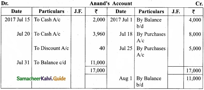 Tamil Nadu 11th Accountancy Model Question Paper 1 English Medium img 10