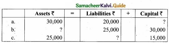 Tamil Nadu 11th Accountancy Model Question Paper 1 English Medium img 11