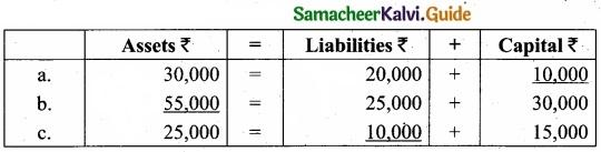 Tamil Nadu 11th Accountancy Model Question Paper 1 English Medium img 12