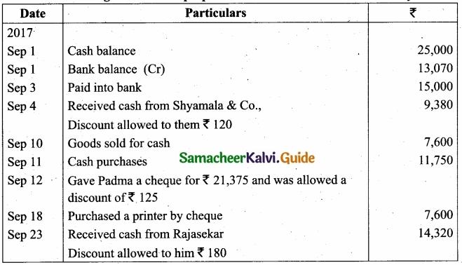 Tamil Nadu 11th Accountancy Model Question Paper 1 English Medium img 15
