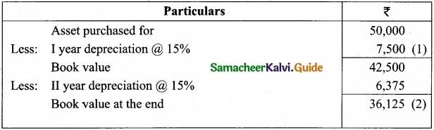 Tamil Nadu 11th Accountancy Model Question Paper 1 English Medium img 2