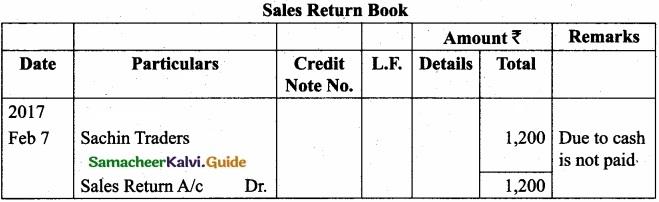 Tamil Nadu 11th Accountancy Model Question Paper 1 English Medium img 20