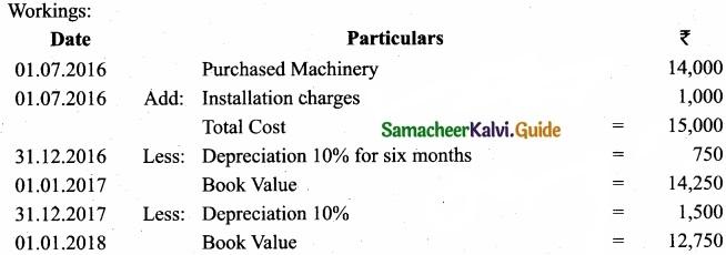 Tamil Nadu 11th Accountancy Model Question Paper 1 English Medium img 21