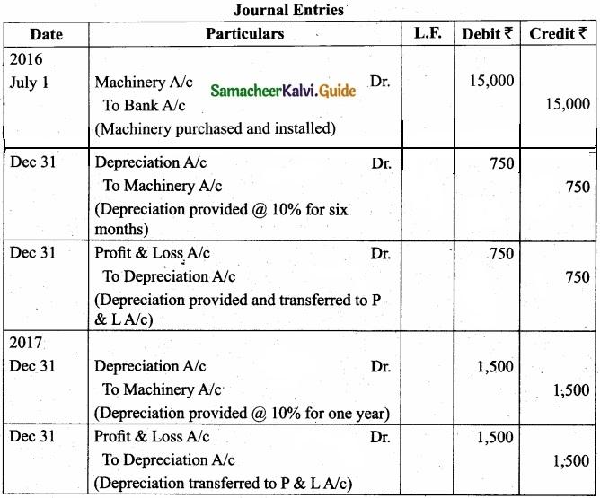Tamil Nadu 11th Accountancy Model Question Paper 1 English Medium img 22