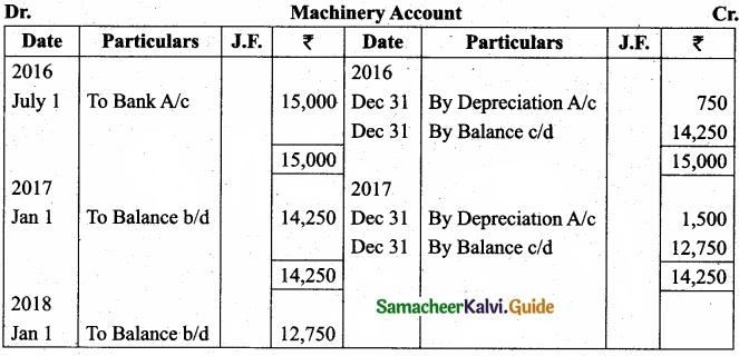 Tamil Nadu 11th Accountancy Model Question Paper 1 English Medium img 23