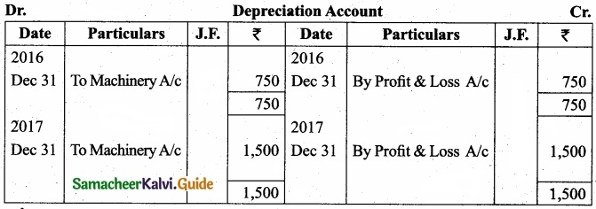 Tamil Nadu 11th Accountancy Model Question Paper 1 English Medium img 24
