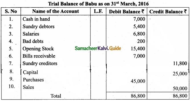 Tamil Nadu 11th Accountancy Model Question Paper 1 English Medium img 25