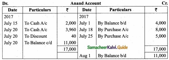 Tamil Nadu 11th Accountancy Model Question Paper 1 English Medium img 28