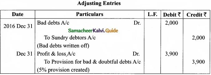 Tamil Nadu 11th Accountancy Model Question Paper 1 English Medium img 3