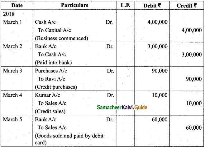 Tamil Nadu 11th Accountancy Model Question Paper 1 English Medium img 30